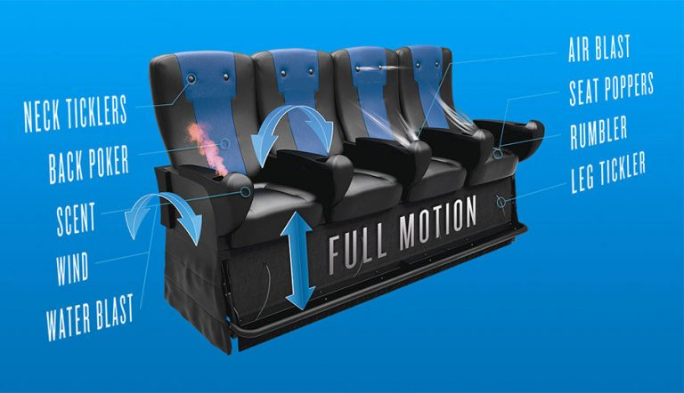 4D Effects & Motion Seating