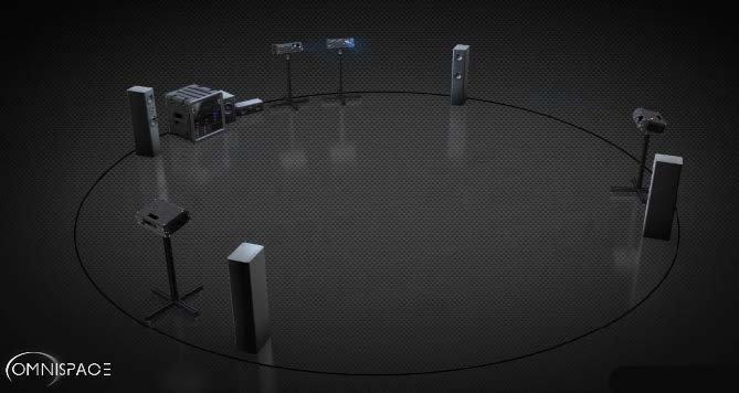 OMNISPACE360 Auto-Calibration System