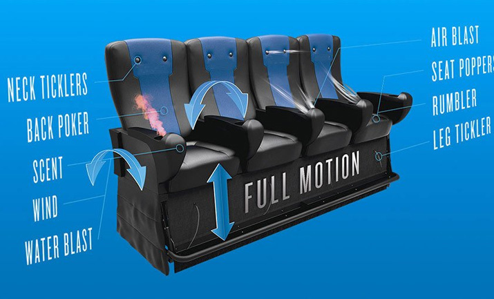 4D Effects and Motion Seating Solutions